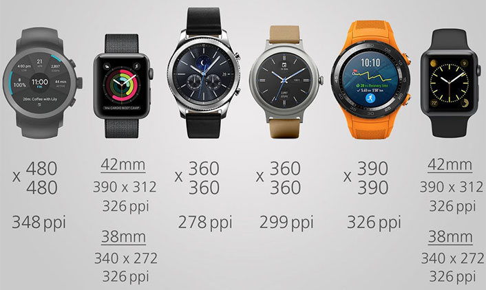 Smart Watch- ის დიზაინი