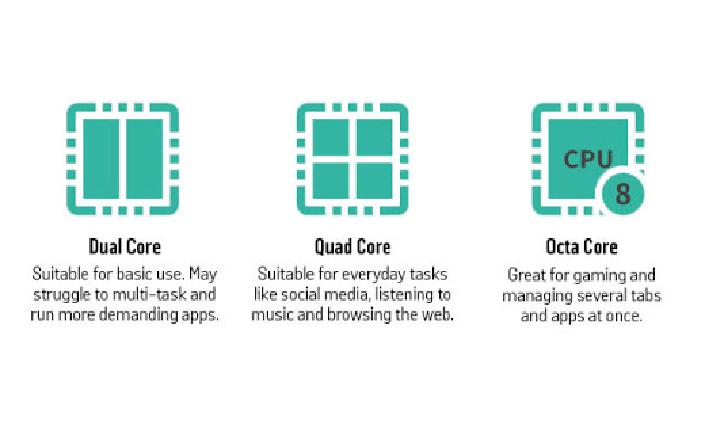 Unterschiedliche CPU-Kerne