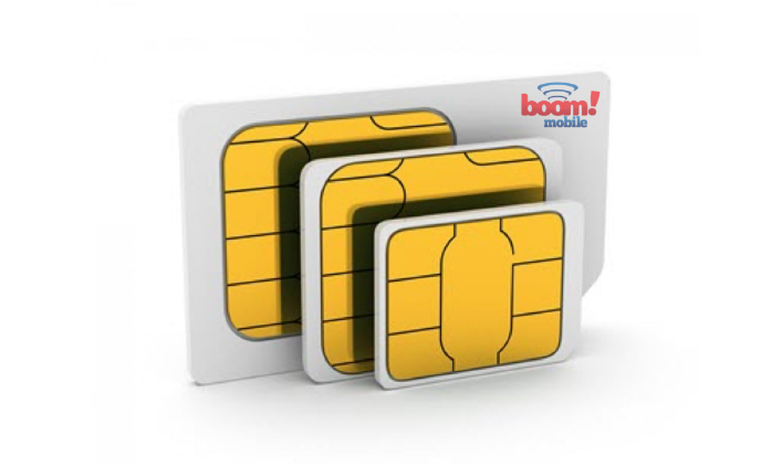 Rôzna veľkosť SIM karty