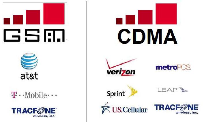 GSM გადამზიდავები და CDMA გადამზიდავები