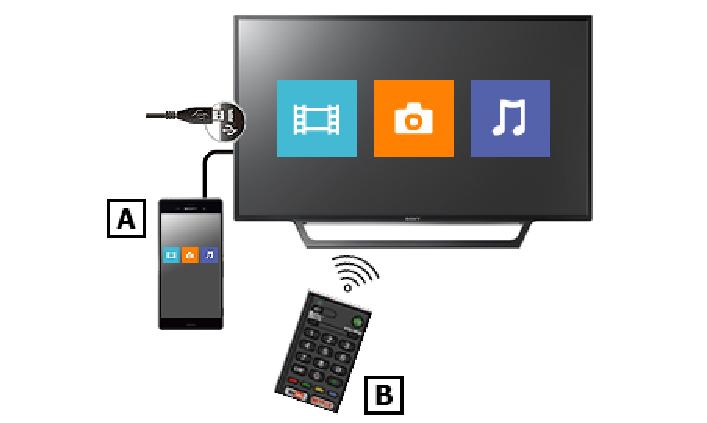 ٹی وی کو فون سے کیسے مربوط