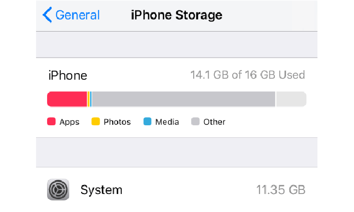 iPhone სისტემის შენახვის გაშვება