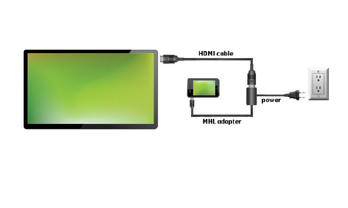 USB- დან ტელევიზორი