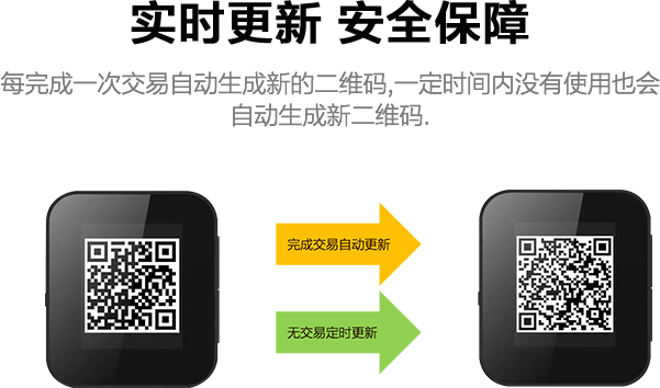 Dynamic QR Code Digital Products 6